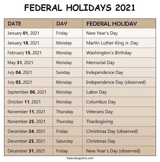 List of US Federal Holidays 2021