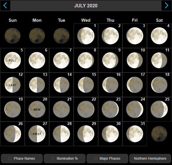 July 2020 Moon Phases